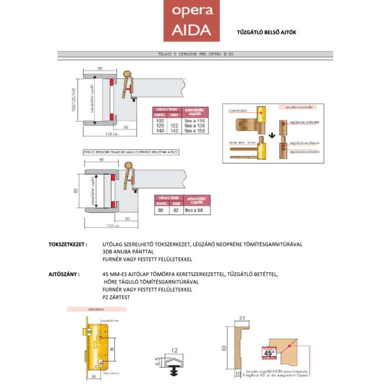 tuzgatlo-ajto-specialista-EI30-és-EI60-fa-tűzgátló-nyílászárók-aida-rajz